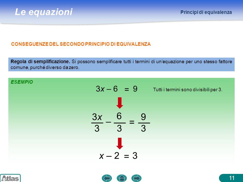 Le equazioni ESEMPIO CONSEGUENZE DEL SECONDO PRINCIPIO DI EQUIVALENZA Principi di equivalenza Regola di semplificazione. Si possono semplificare tutti
