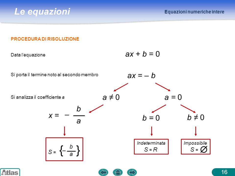 Le equazioni PROCEDURA DI RISOLUZIONE Equazioni numeriche intere ax + b = 0 a 0 Data lequazione ax = – b x = b a – a = 0 b = 0 b 0 Impossibile S = Indeterminata S = R S = b a – { } Si porta il termine noto al secondo membro 16 Si analizza il coefficiente a