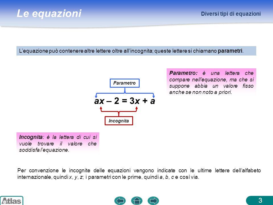 Le equazioni CLASSIFICHIAMO LE EQUAZIONI 1 + x = 2x – 1 3 Equazioni numeriche: oltre alla x, non contengono altre lettere Equazioni letterali : oltre alla x contengono anche dei parametri ax + 2 = (a – 1) x + a Equazioni intere: lincognita non compare al denominatore – = 2x – 1 3 x + 1 3 1 2 x Equazioni frazionarie: lincognita si trova in almeno uno dei denominatori – = 2x + 3 4 x – 1 x + 1 1 Diversi tipi di equazioni 4
