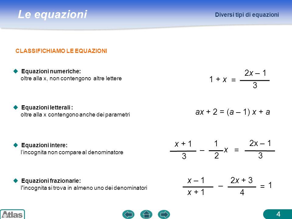 Le equazioni CLASSIFICHIAMO LE EQUAZIONI 1 + x = 2x – 1 3 Equazioni numeriche: oltre alla x, non contengono altre lettere Equazioni letterali : oltre