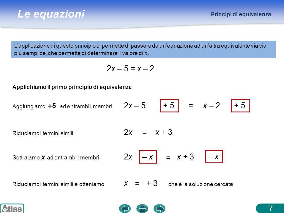 Le equazioni Principi di equivalenza 2x – 5 = x – 2 Applichiamo il primo principio di equivalenza 2x – 5 + 5 =x – 2 + 5 Aggiungiamo +5 ad entrambi i m