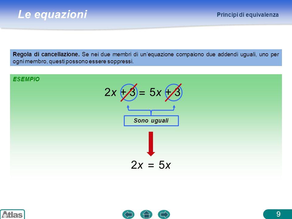 Le equazioni Principi di equivalenza Regola di cancellazione. Se nei due membri di unequazione compaiono due addendi uguali, uno per ogni membro, ques