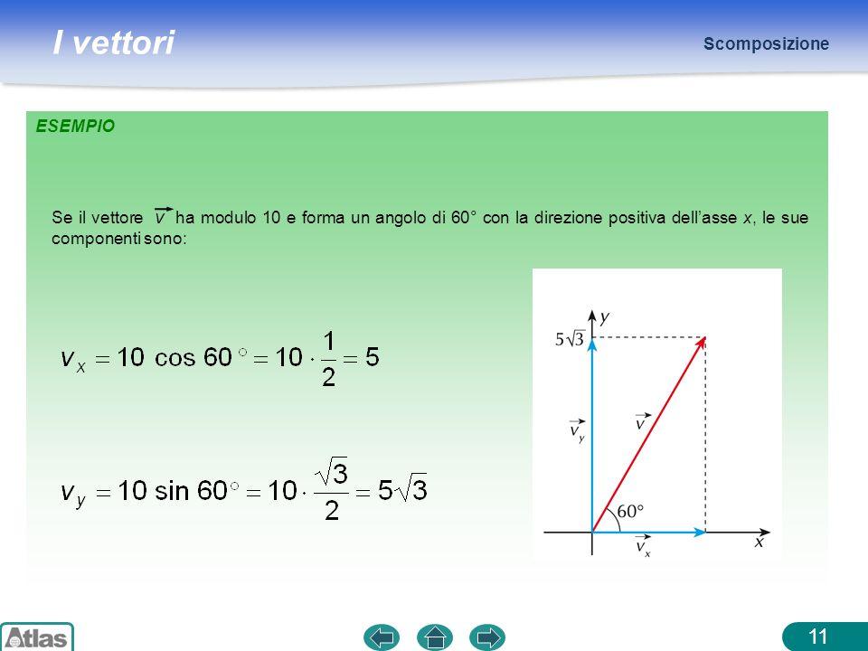 I vettori ESEMPIO Scomposizione 11 Se il vettore v ha modulo 10 e forma un angolo di 60° con la direzione positiva dellasse x, le sue componenti sono: