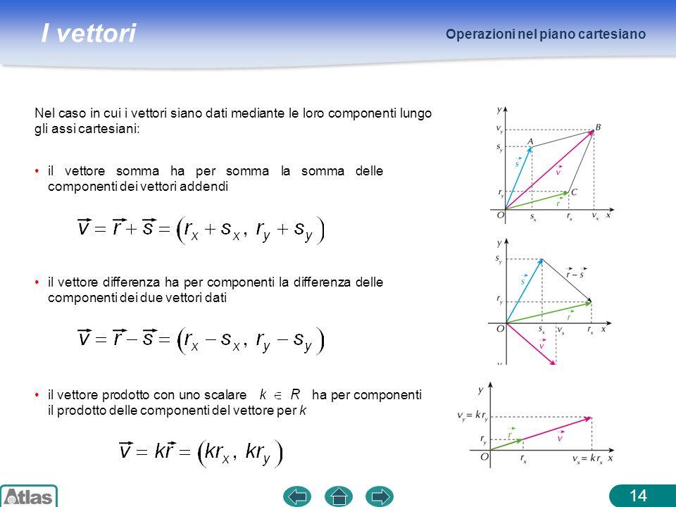 I vettori Operazioni nel piano cartesiano 14 Nel caso in cui i vettori siano dati mediante le loro componenti lungo gli assi cartesiani: il vettore so