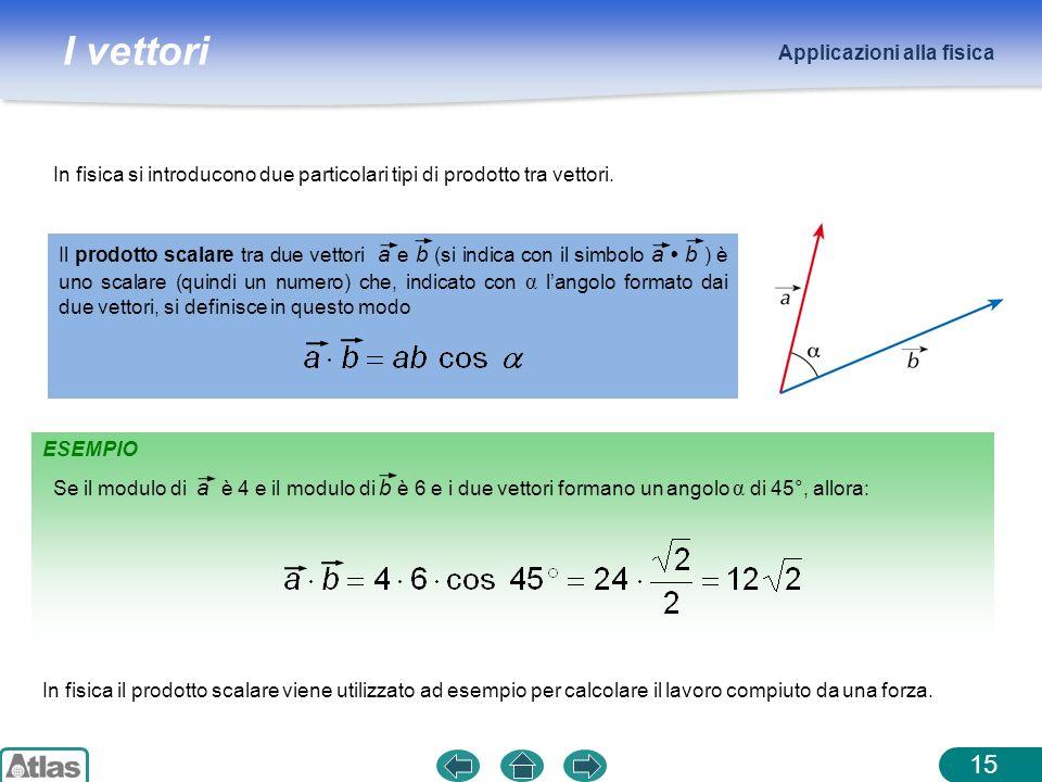 I vettori ESEMPIO Applicazioni alla fisica 15 In fisica si introducono due particolari tipi di prodotto tra vettori. In fisica il prodotto scalare vie