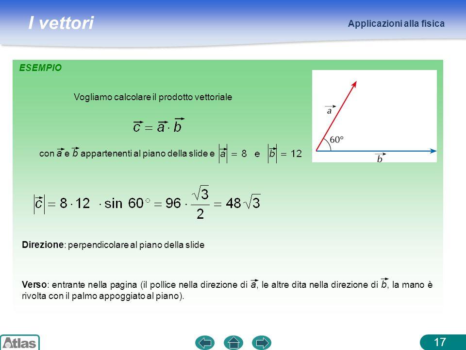 I vettori ESEMPIO Applicazioni alla fisica 17 Direzione: perpendicolare al piano della slide Verso: entrante nella pagina (il pollice nella direzione