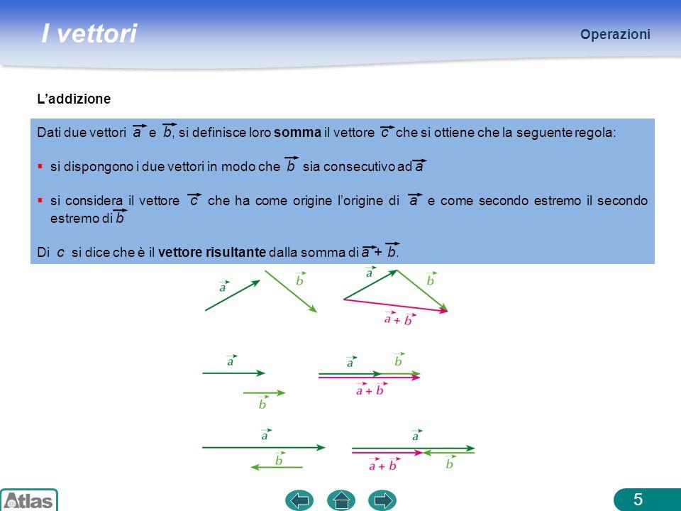 I vettori Operazioni 6 La sottrazione Dati due vettori a e b, si definisce loro differenza il vettore c che si ottiene sommando a con lopposto di b.