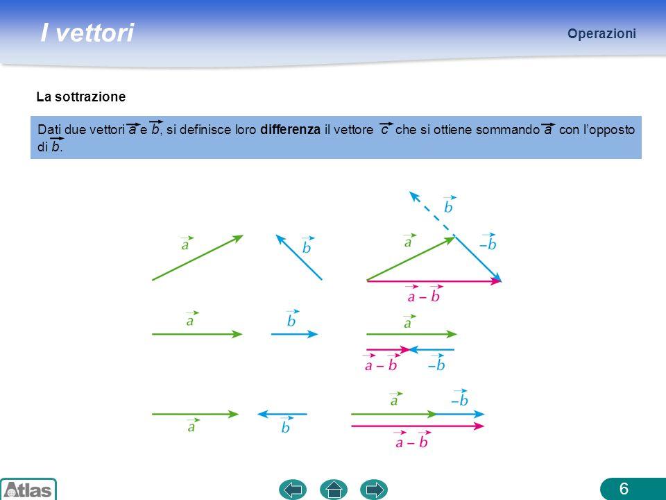 I vettori Operazioni 7 Disegnati due vettori in modo che le loro origini coincidano in un punto O, si costruisce il parallelogramma che ha per lati i due vettori: la loro somma è la diagonale uscente da O, la loro differenza è laltra diagonale (orientata dal secondo verso il primo termine della sottrazione).