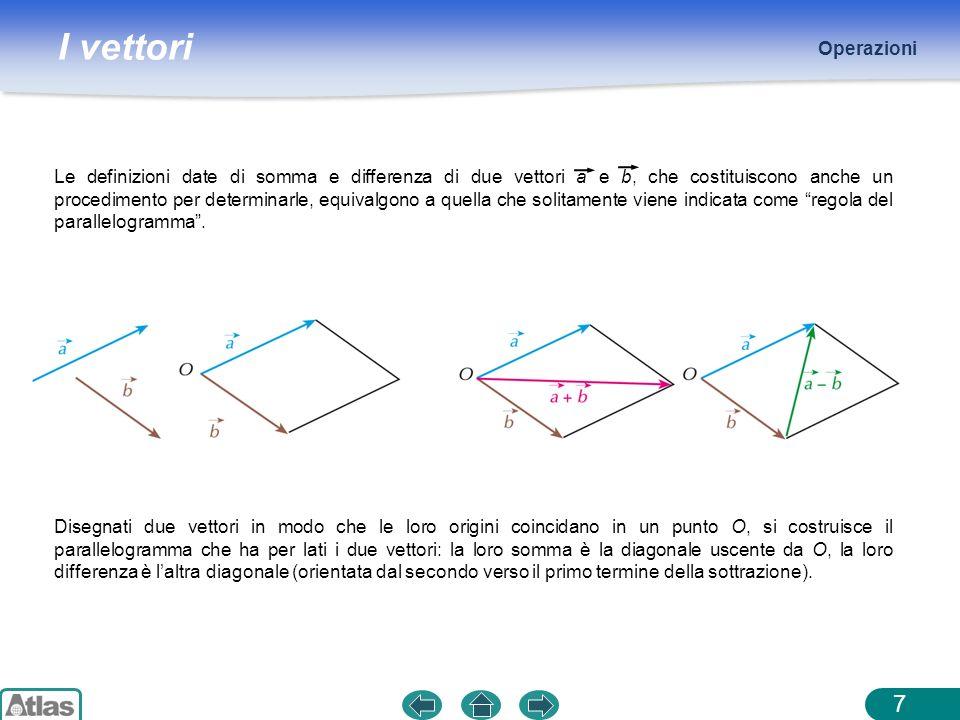 I vettori Operazioni 7 Disegnati due vettori in modo che le loro origini coincidano in un punto O, si costruisce il parallelogramma che ha per lati i