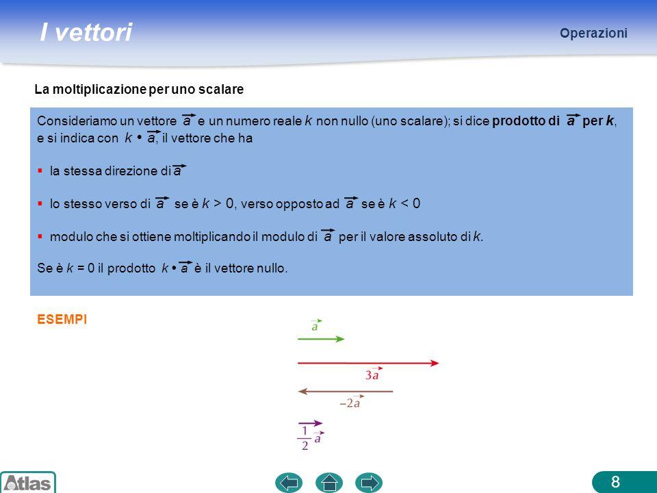 I vettori Operazioni 8 La moltiplicazione per uno scalare Consideriamo un vettore a e un numero reale k non nullo (uno scalare); si dice prodotto di a