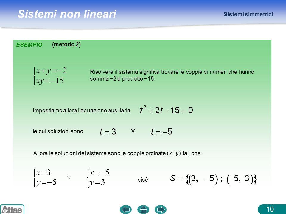 Sistemi non lineari Sistemi simmetrici 10 ESEMPIO (metodo 2) Risolvere il sistema significa trovare le coppie di numeri che hanno somma 2 e prodotto 1