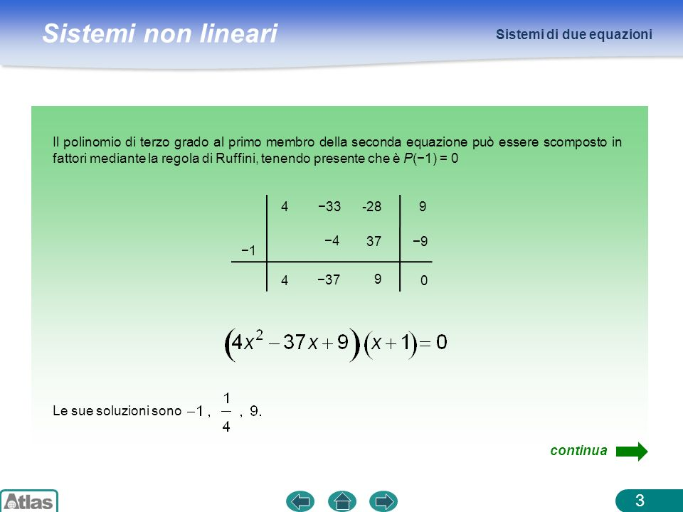 Sistemi non lineari Sistemi di due equazioni 4 Risostituendo i valori trovati nellespressione di y otteniamo le tre coppie soluzioni del sistema Quindi