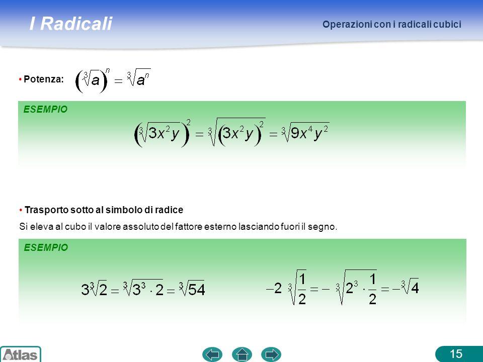 I Radicali Operazioni con i radicali cubici 15 ESEMPIO Trasporto sotto al simbolo di radice ESEMPIO Si eleva al cubo il valore assoluto del fattore es