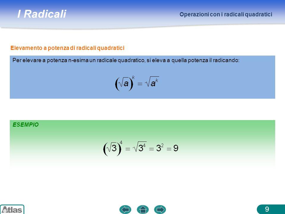 I Radicali Operazioni con i radicali quadratici 10 ESEMPI Il trasporto dentro e fuori il simbolo di radice Per trasportare un fattore esterno a sotto il simbolo di radice quadrata ci si comporta così: se a 0 si eleva a al quadrato e si lascia il segno positivo allesterno: se a < 0 si trasforma a in (a), si eleva a al quadrato e si lascia il segno negativo allesterno: se x 0 se x < 0
