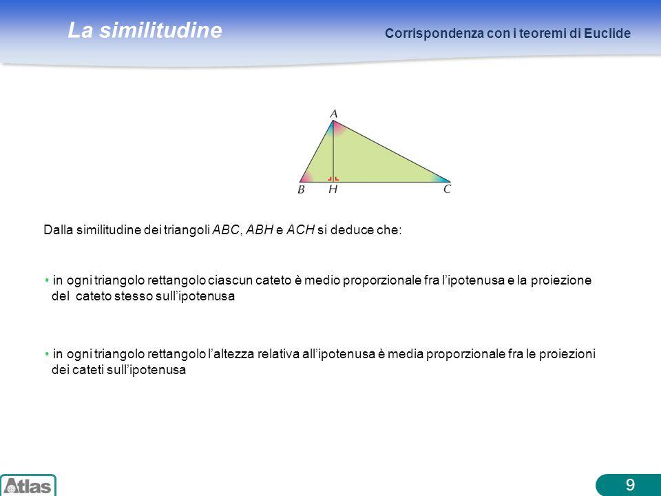 La similitudine 9 Corrispondenza con i teoremi di Euclide Dalla similitudine dei triangoli ABC, ABH e ACH si deduce che: in ogni triangolo rettangolo