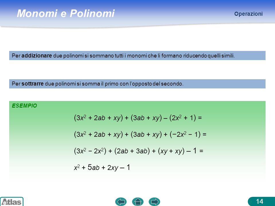 Monomi e Polinomi ESEMPIO Operazioni 14 Per addizionare due polinomi si sommano tutti i monomi che li formano riducendo quelli simili. ( 3x 2 + 2ab +