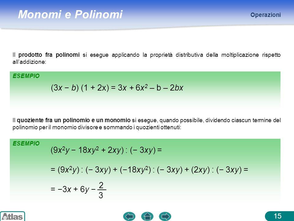 Monomi e Polinomi ESEMPIO Operazioni 15 (3x b) (1 + 2x) = 3x + 6x 2 – b – 2bx Il prodotto fra polinomi si esegue applicando la proprietà distributiva