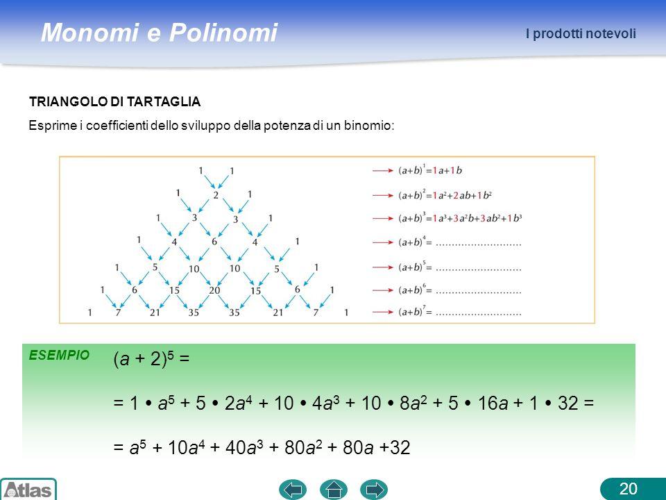 Monomi e Polinomi ESEMPIO I prodotti notevoli 20 TRIANGOLO DI TARTAGLIA (a + 2) 5 = = 1 a 5 + 5 2a 4 + 10 4a 3 + 10 8a 2 + 5 16a + 1 32 = = a 5 + 10a