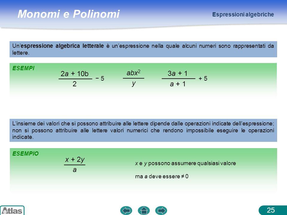 Monomi e Polinomi ESEMPIO Espressioni algebriche 25 Unespressione algebrica letterale è unespressione nella quale alcuni numeri sono rappresentati da