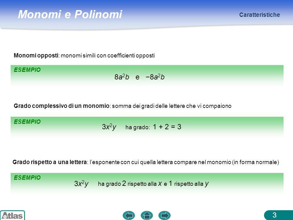 Monomi e Polinomi ESEMPIO Operazioni 4 La somma di due monomi simili è un monomio simile a quelli dati il cui coefficiente numerico è la somma algebrica dei coefficienti dei due monomi.