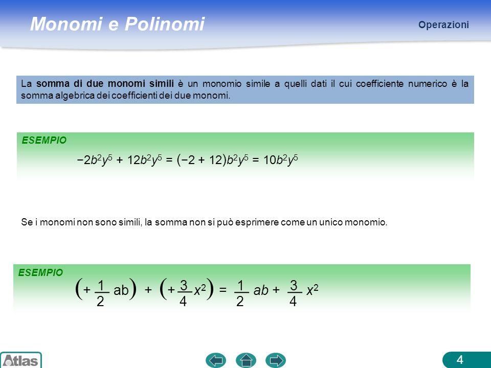 Monomi e Polinomi ESEMPIO Operazioni 15 (3x b) (1 + 2x) = 3x + 6x 2 – b – 2bx Il prodotto fra polinomi si esegue applicando la proprietà distributiva della moltiplicazione rispetto alladdizione: Il quoziente fra un polinomio e un monomio si esegue, quando possibile, dividendo ciascun termine del polinomio per il monomio divisore e sommando i quozienti ottenuti: (9x 2 y 18xy 2 + 2xy) : ( 3xy) = = (9x 2 y) : ( 3xy) + (18xy 2 ) : ( 3xy) + (2xy) : ( 3xy) = = 3x + 6y 2 3 ESEMPIO