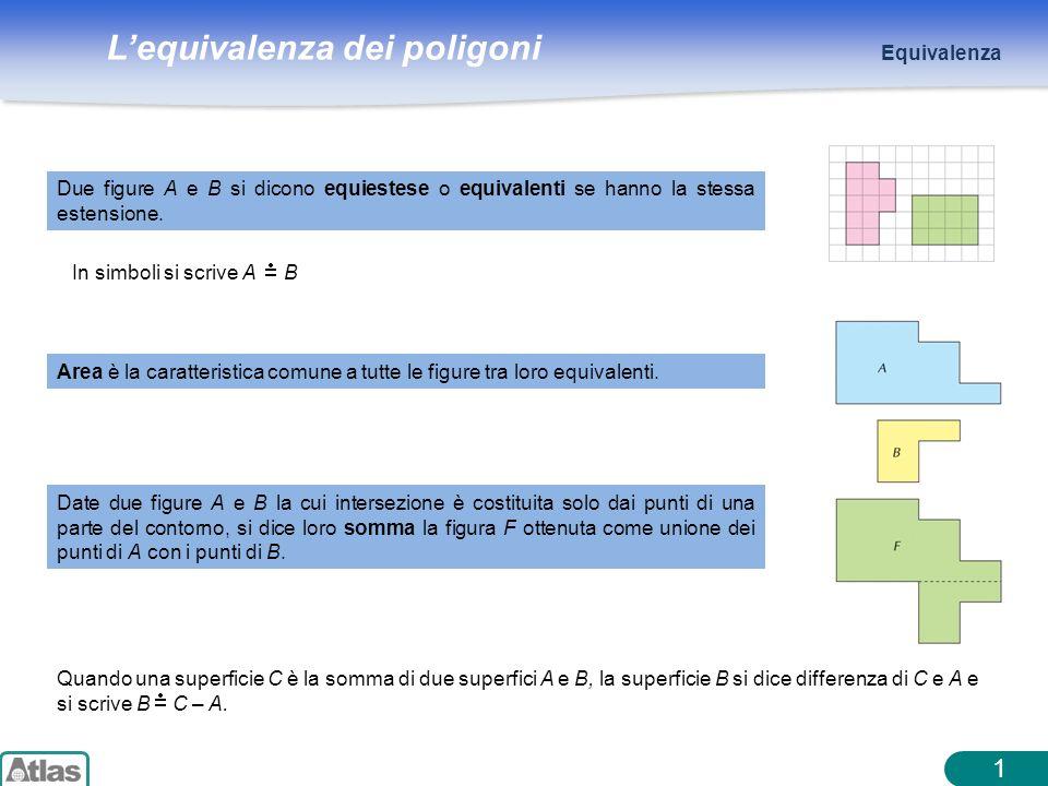 Lequivalenza dei poligoni 2 Equiscomponibilità Per vedere se due figure sono equivalenti basta andare a ricercare se si possono scomporre in parti a due a due congruenti in modo che, sommando queste parti in modo diverso, da una figura si ottenga laltra.