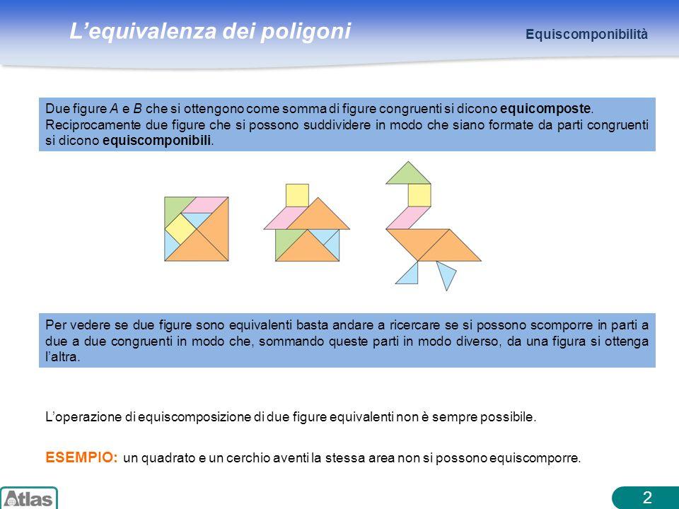 Lequivalenza dei poligoni 2 Equiscomponibilità Per vedere se due figure sono equivalenti basta andare a ricercare se si possono scomporre in parti a d