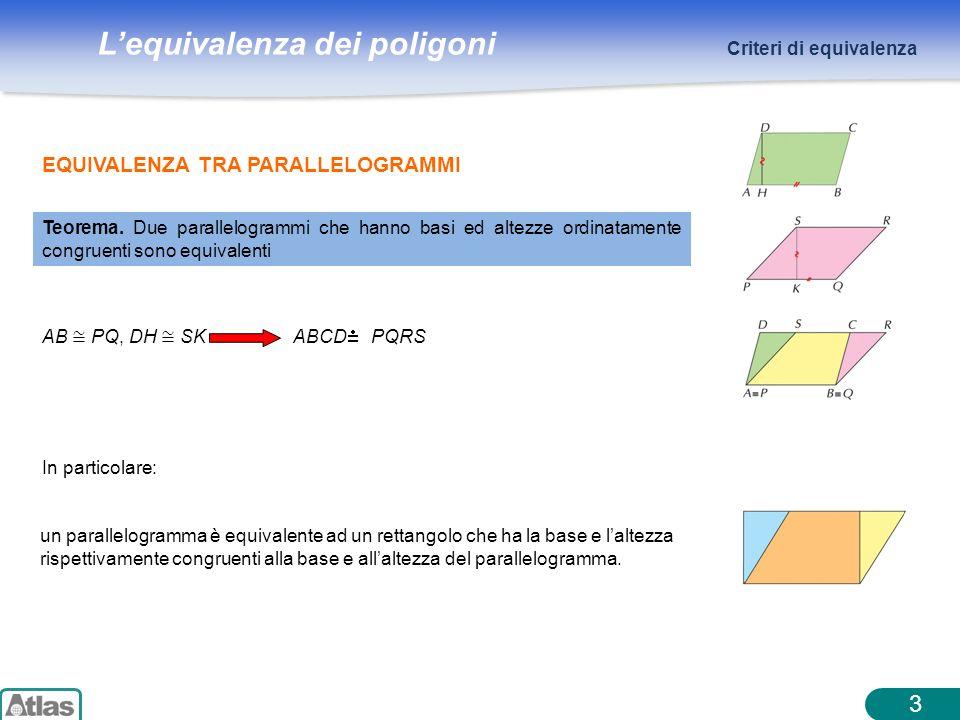 Lequivalenza dei poligoni 3 Criteri di equivalenza In particolare: EQUIVALENZA TRA PARALLELOGRAMMI Teorema. Due parallelogrammi che hanno basi ed alte