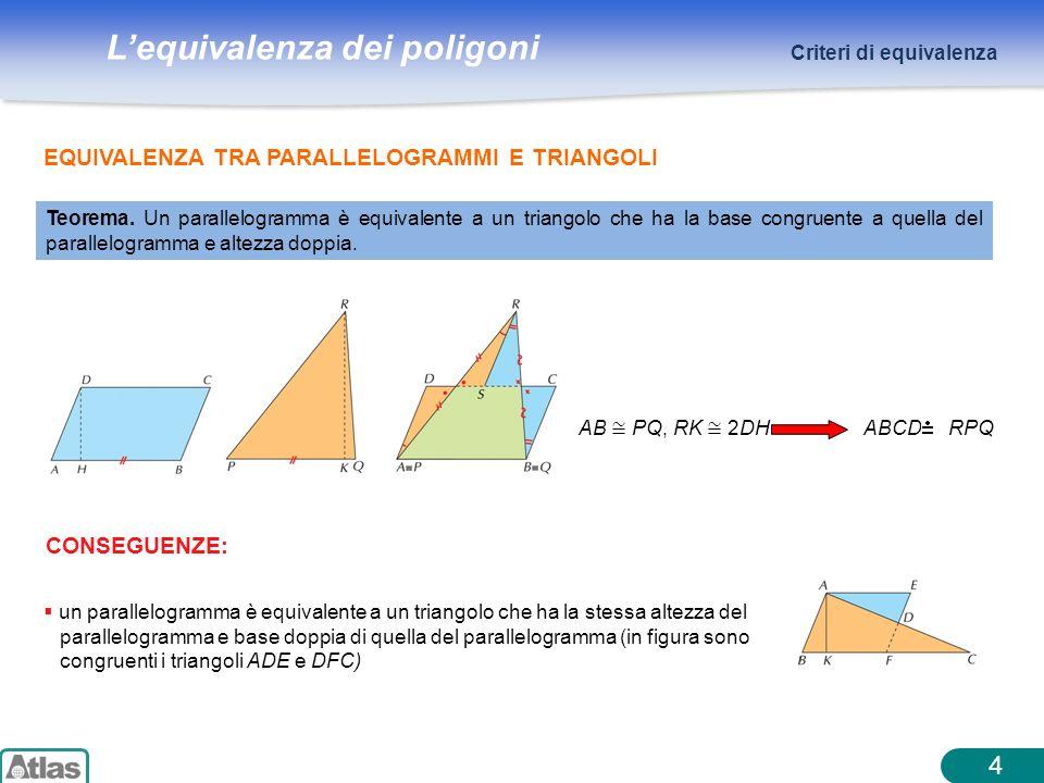 Lequivalenza dei poligoni 4 Criteri di equivalenza CONSEGUENZE: EQUIVALENZA TRA PARALLELOGRAMMI E TRIANGOLI Teorema. Un parallelogramma è equivalente