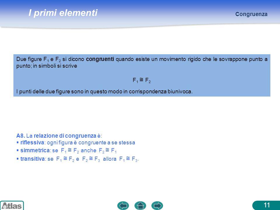 I primi elementi Due figure F 1 e F 2 si dicono congruenti quando esiste un movimento rigido che le sovrappone punto a punto; in simboli si scrive F 1