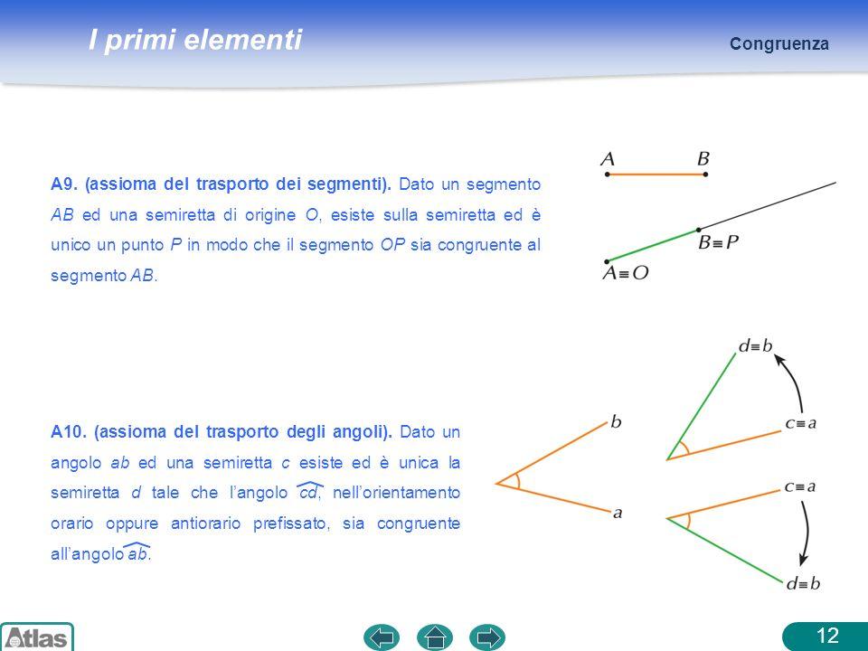 I primi elementi Congruenza 12 A9. (assioma del trasporto dei segmenti). Dato un segmento AB ed una semiretta di origine O, esiste sulla semiretta ed