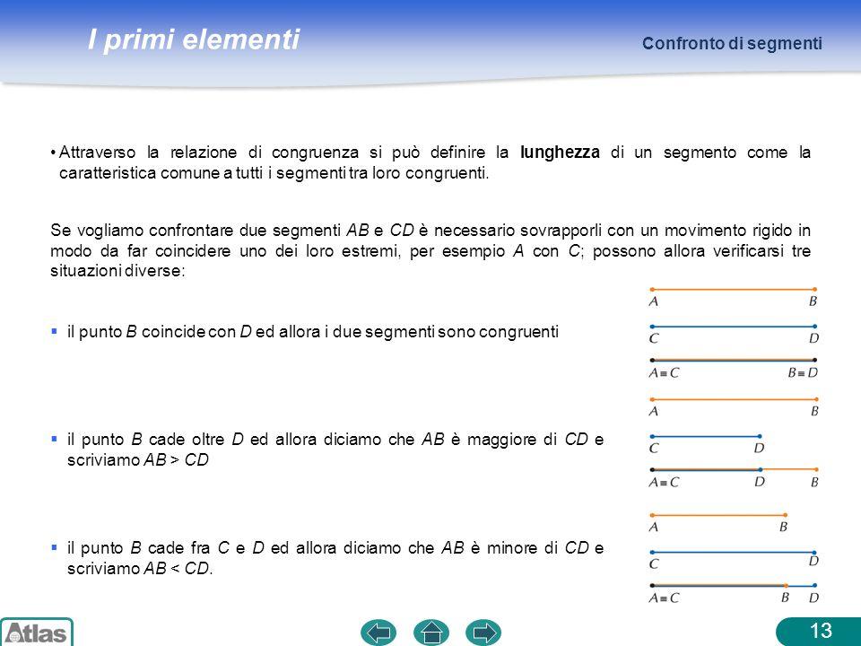 I primi elementi Attraverso la relazione di congruenza si può definire la lunghezza di un segmento come la caratteristica comune a tutti i segmenti tr