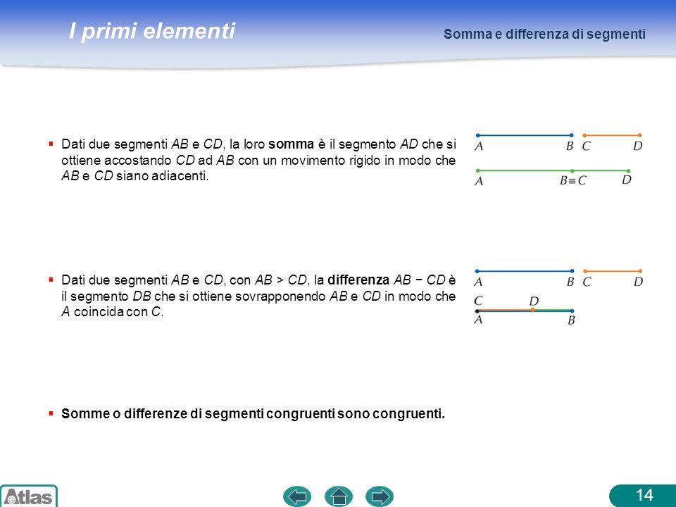 I primi elementi Somme o differenze di segmenti congruenti sono congruenti. Somma e differenza di segmenti 14 Dati due segmenti AB e CD, la loro somma