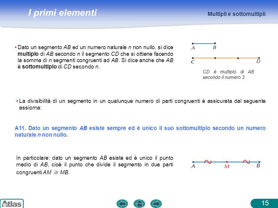 I primi elementi Dato un segmento AB ed un numero naturale n non nullo, si dice multiplo di AB secondo n il segmento CD che si ottiene facendo la somm