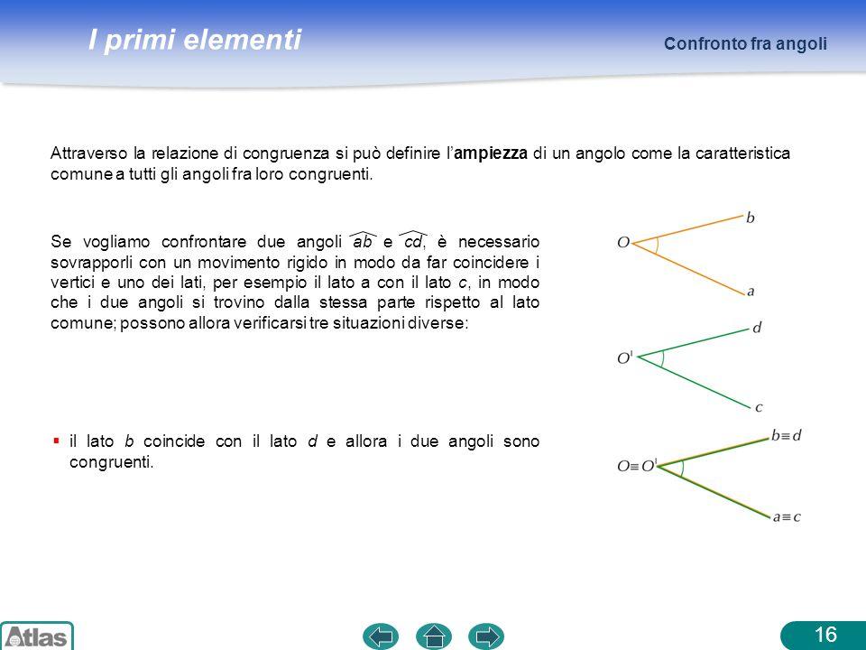 I primi elementi Attraverso la relazione di congruenza si può definire lampiezza di un angolo come la caratteristica comune a tutti gli angoli fra lor