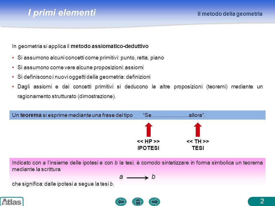 I primi elementi A1.