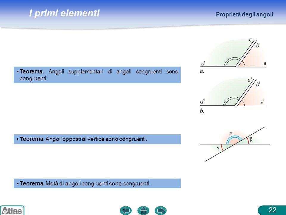 I primi elementi Teorema. Angoli supplementari di angoli congruenti sono congruenti. Proprietà degli angoli 22 Teorema. Angoli opposti al vertice sono