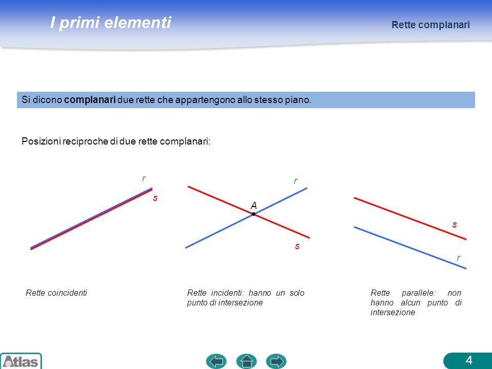 I primi elementi Si dicono complanari due rette che appartengono allo stesso piano. Rette complanari 4 Posizioni reciproche di due rette complanari: R