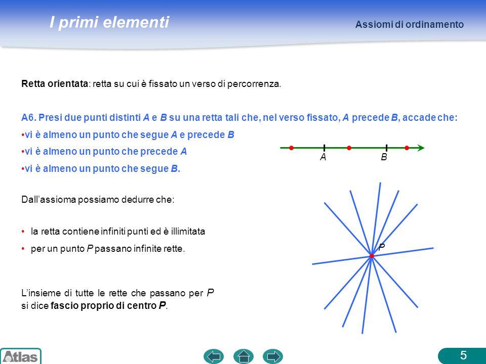 I primi elementi Assiomi di ordinamento 5 la retta contiene infiniti punti ed è illimitata per un punto P passano infinite rette. Retta orientata: ret