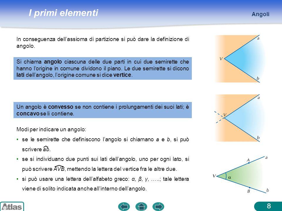 I primi elementi Si chiama angolo ciascuna delle due parti in cui due semirette che hanno lorigine in comune dividono il piano. Le due semirette si di