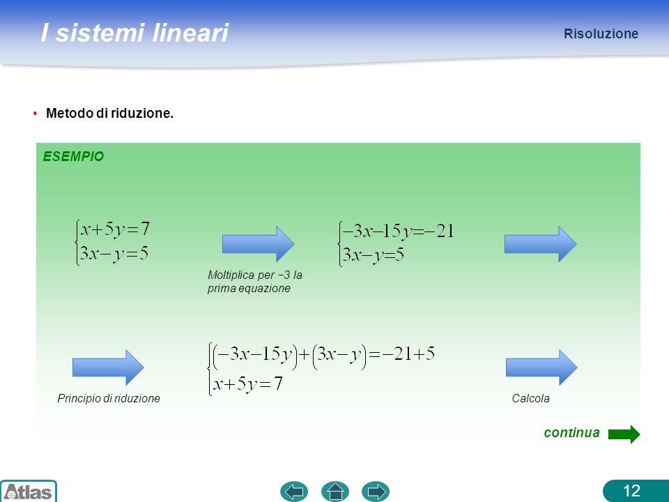 I sistemi lineari Risoluzione 12 Metodo di riduzione. ESEMPIO Moltiplica per 3 la prima equazione Principio di riduzioneCalcola continua