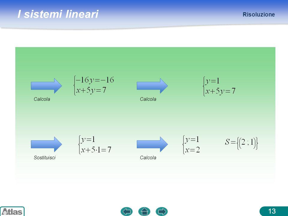 I sistemi lineari Risoluzione 13 Calcola SostituisciCalcola