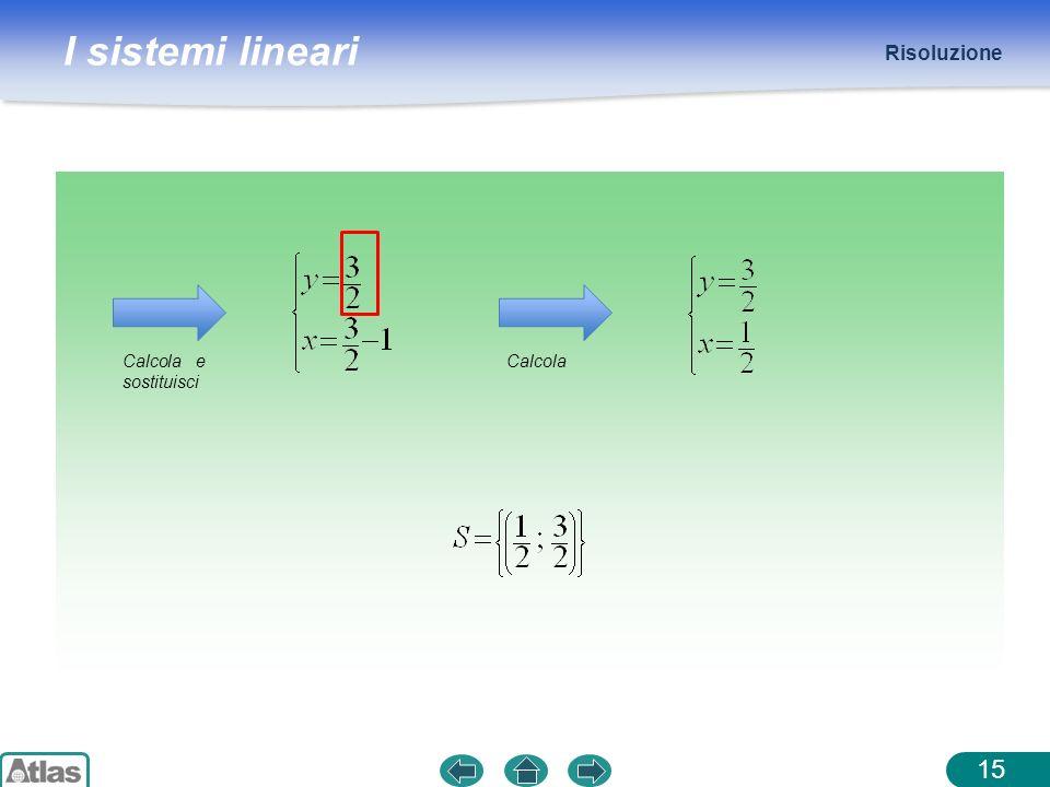 I sistemi lineari Risoluzione 15 Calcola e sostituisci Calcola