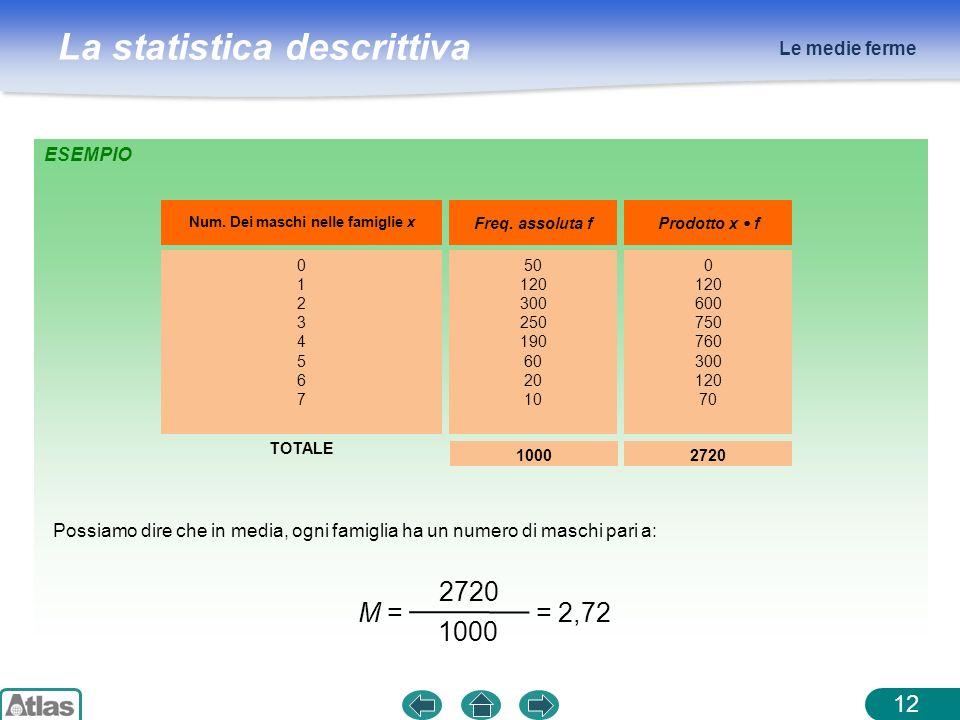 La statistica descrittiva Le medie ferme 12 ESEMPIO Num. Dei maschi nelle famiglie x 0123456701234567 Freq. assoluta f 50 120 300 250 190 60 20 10 Pro