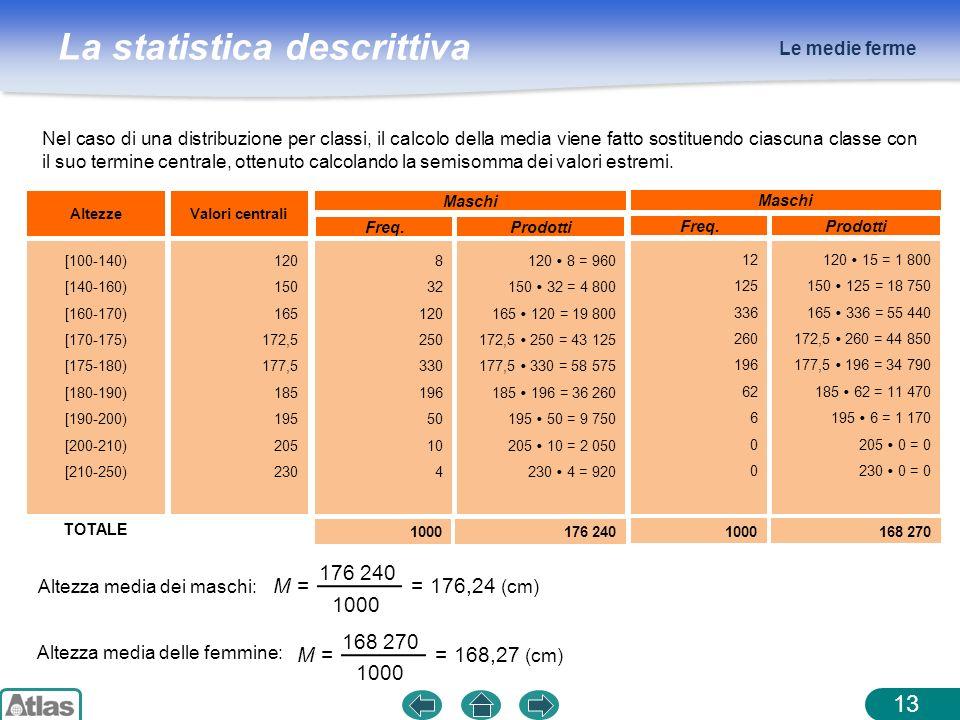La statistica descrittiva Le medie ferme 13 Nel caso di una distribuzione per classi, il calcolo della media viene fatto sostituendo ciascuna classe c