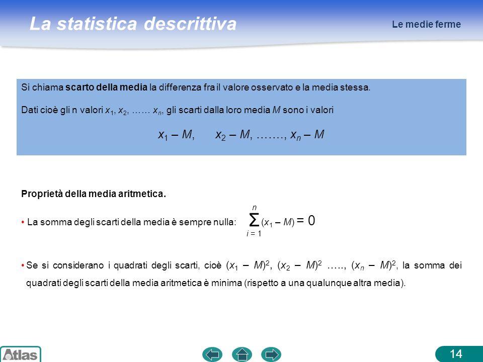 La statistica descrittiva Le medie ferme 14 Si chiama scarto della media la differenza fra il valore osservato e la media stessa. Dati cioè gli n valo