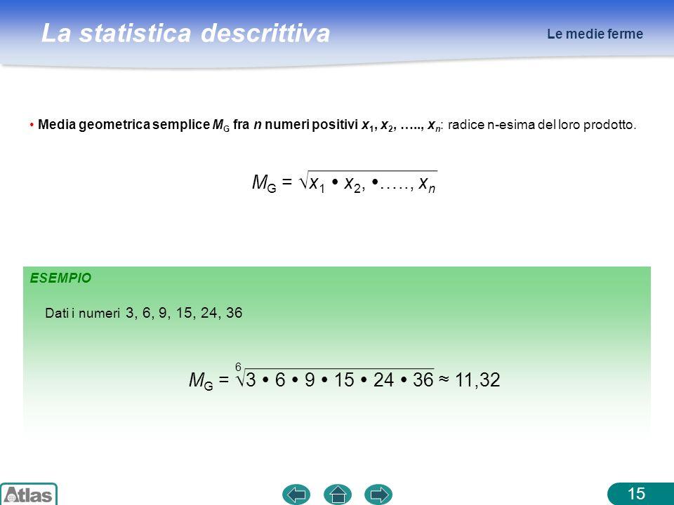 La statistica descrittiva Le medie ferme 15 Media geometrica semplice M G fra n numeri positivi x 1, x 2, ….., x n : radice n-esima del loro prodotto.