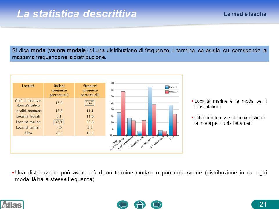 La statistica descrittiva Le medie lasche 21 Si dice moda (valore modale) di una distribuzione di frequenze, il termine, se esiste, cui corrisponde la