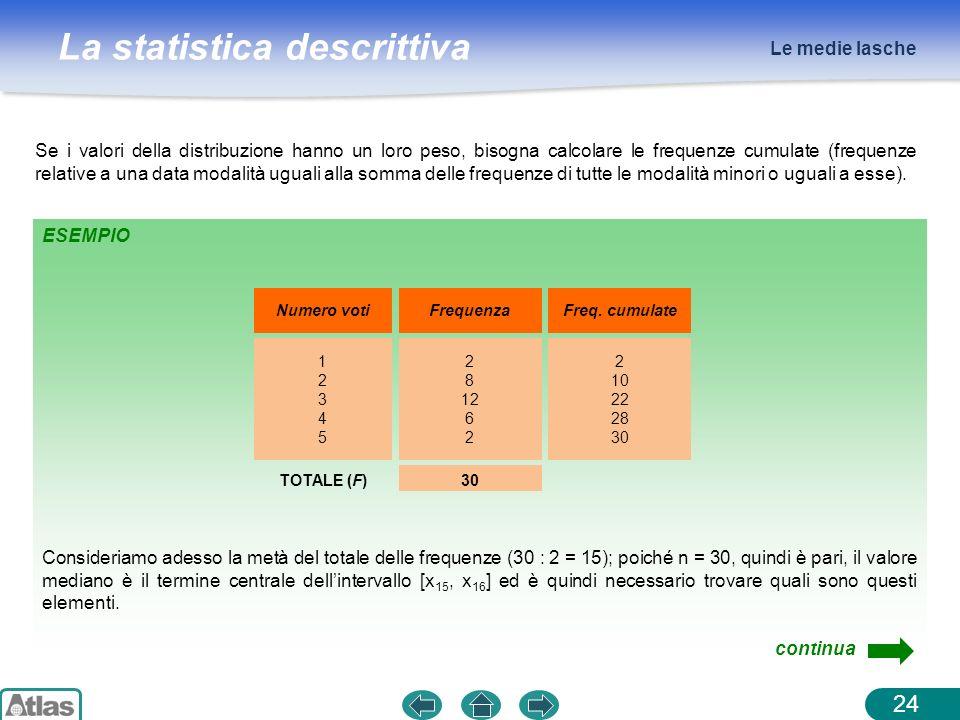 La statistica descrittiva ESEMPIO Le medie lasche 24 Se i valori della distribuzione hanno un loro peso, bisogna calcolare le frequenze cumulate (freq