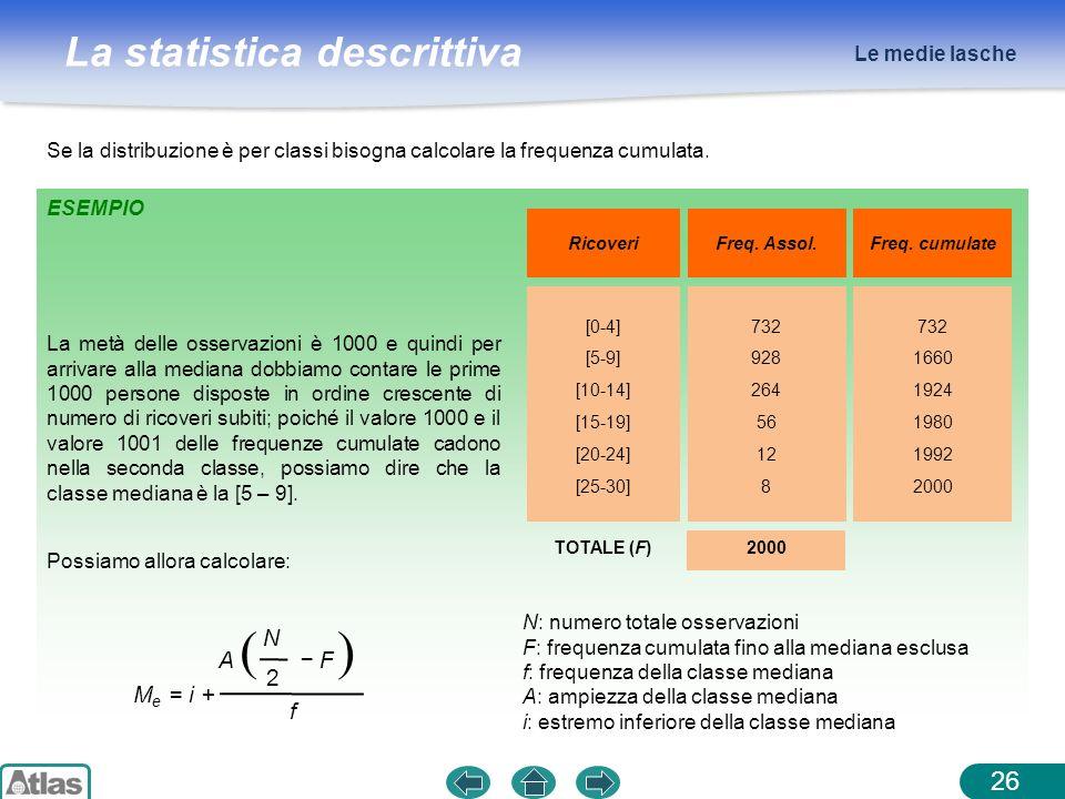 La statistica descrittiva Le medie lasche 26 Se la distribuzione è per classi bisogna calcolare la frequenza cumulata. Ricoveri [0-4] [5-9] [10-14] [1